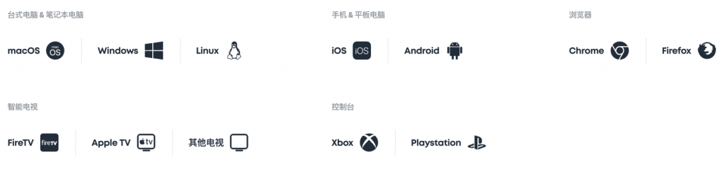 Surfshark VPN支持Windows, iOS, Android, macOS, Chrome, Firefox,  Linux等